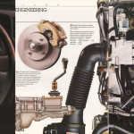 1994 Mustang Specifications & Performance Data