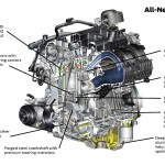 Does a Turbo 4 Cylinder Belong in a Mustang?